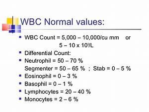 Abnormalities Of Wbc