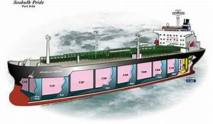 Marine Engineering  Ships Pictures And Diagrams