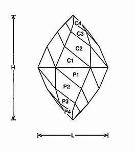 Faceting Design Diagram  Gig  3 - Quartz