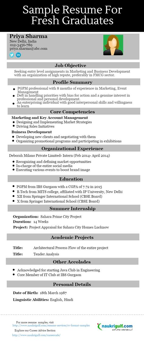 fresher cv format how to write a resume for fresher