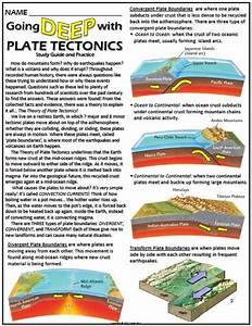 Worksheet  Plate Tectonics Study Guide And Practice