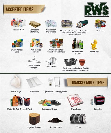 recycling guide    recycle  home