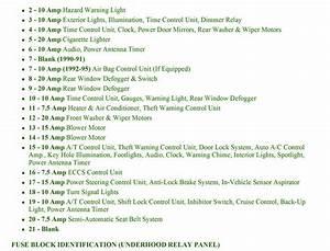 Warning Light   U2013 Circuit Wiring Diagrams