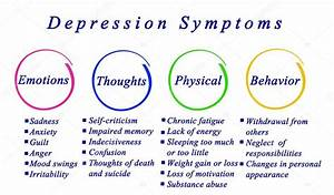 Diagrama De S U00edntomas De La Depresi U00f3n  U2014 Fotos De Stock