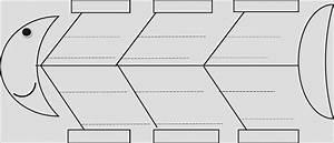 28 Blank Fishbone Diagram Template In 2020