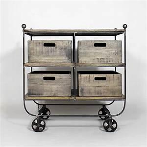 Console Style Industriel : le style industriel tendance 2016 terre meuble ~ Teatrodelosmanantiales.com Idées de Décoration