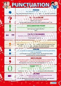Make Poster Online Free Printable Punctuation English Grammar Poster