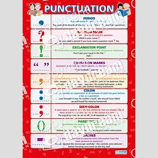 Punctuation  English Grammar Poster