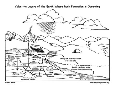 Living organisms in soil (pages 190192). 19 Soil Erosion Coloring Pages - Printable Coloring Pages