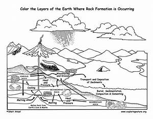 Rock Formation Coloring