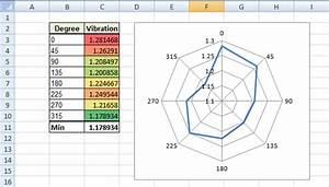 Spider Chart Excel