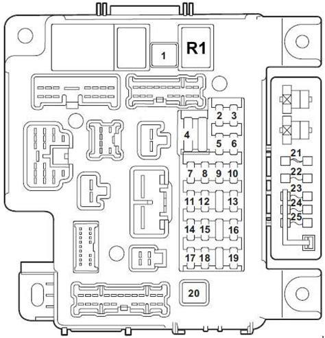 2000 Mitsubishi Galant Fuse Box Diagram by Mitsubishi Lancer 2007 2017 Fuse Box Diagram Auto