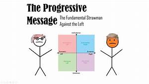 The Fundamental Straw Man Against The Left