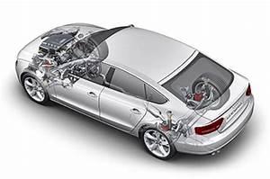 Audi A5 Sportback Drive Assist Review