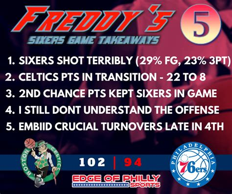 Sixers Fight but Go Down 3-0 to the Celtics - Edge of ...