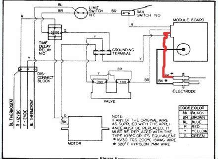suburban rv furnace parts list - facias on suburban heaters furnaces, suburban  furnace schematics,