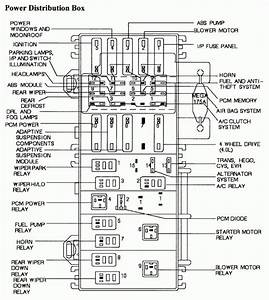 fuse box location on 2004 ford explorer 1999 ford contour With 1999 mountaineer auxiliary fuse box diagram ford explorer and