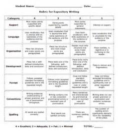 Middle School Writing Rubric Samples