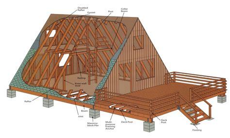 a frame blueprints a frame house construction plans frame a house plans