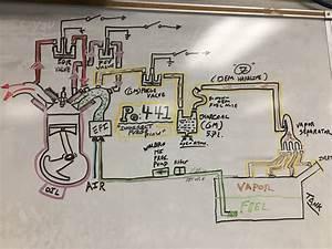 Gm Vortec Swap  Po441  Incorrect Purge Flow  Repair