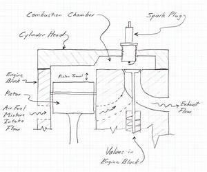 Hot Rod Engine Diagram