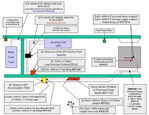 Wiring Diagram For 66 77 Ford Bronco Scout Wiring Diagram Wiring Diagram