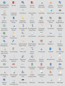 Microsoft Server Visio Stencil