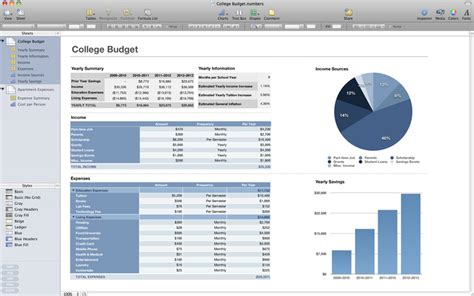 mac numbers 10 best images of mac numbers templates budget personal budget template numbers apple numbers