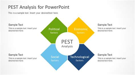 For example, if your swot revealed certain weaknesses you are working to improve for a promotion, you might revisit your swot after working. PEST Analysis Diagrams for PowerPoint - SlideModel