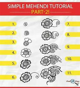 Simple Henna Designs For Hands Step By Step - HijabiWorld