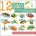 12 common GMO foods   To be, Health and Peanuts