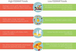 Fodmap Chart 2016  U2013 Low Fodmap Diet Vs Paleo Diet Journey