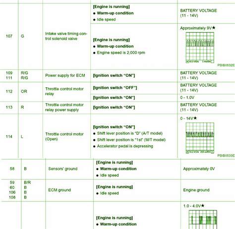 sensor ground circuit wiring diagrams