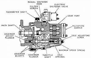 33 Cummins Pt Fuel Pump Diagram