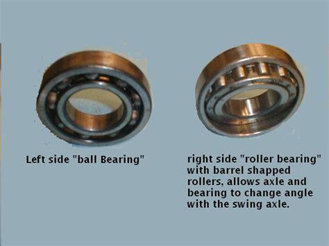 Rear Wheel Bearing Tour