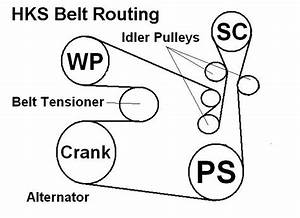 Active Autowerke Performance Part Installation Instructions