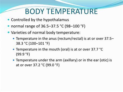 normal temperature range fever