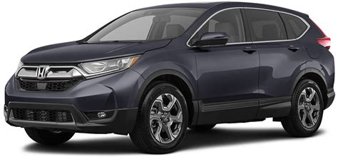 Honda Sign And Drive Lease Specials