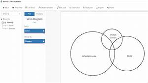 Proportional Venn Diagram In 1 Minute With Biovinci