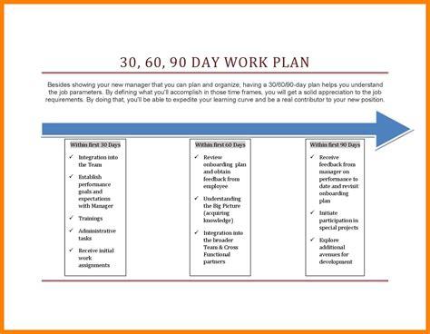 brendanreid template 30 60 90 30 60 90 day plan template word 13 secrets you will not