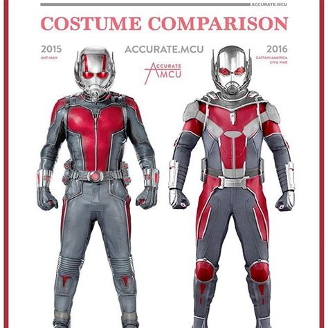 ANT-MAN - COSTUME COMPARISON • I am starting to get ...