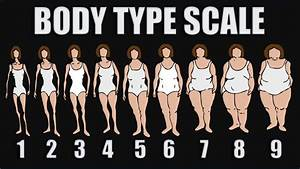 Find Your Healthy Body Type