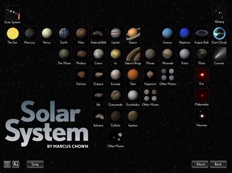 The Solar System Diagram Label (page 3) - Pics about space