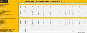 Comparateur De Vole : faire le tour des comparateurs de vols ~ Medecine-chirurgie-esthetiques.com Avis de Voitures