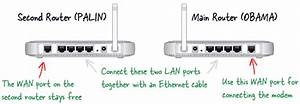 How To Add A Second Router To Your Wireless  Wi
