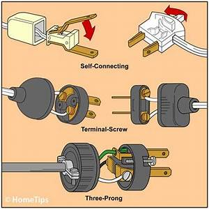 Electrical Cord Wiring Diagram