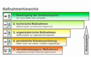 Mutterschutz Berechnen : ergo online beurteilung der arbeitsbedingungen grundlagen und umsetzung der ~ Themetempest.com Abrechnung