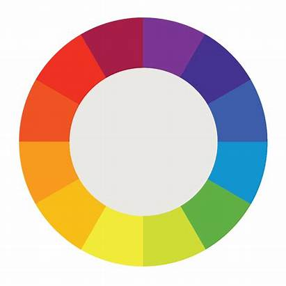 Wheel Combinations Colors Combination Creative