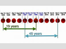 Blood red Moons on Hebrew Calendar 201415 DEBUNKED by