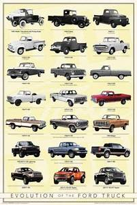 Amazon Com  Ford Truck Timeline Of Model Years 24x36